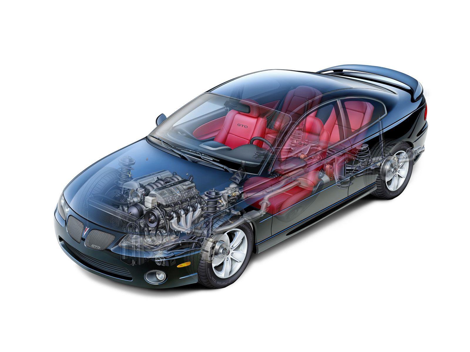 Pontiac GTO cutaway