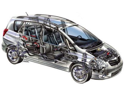 Toyota Corolla Verso cutaway