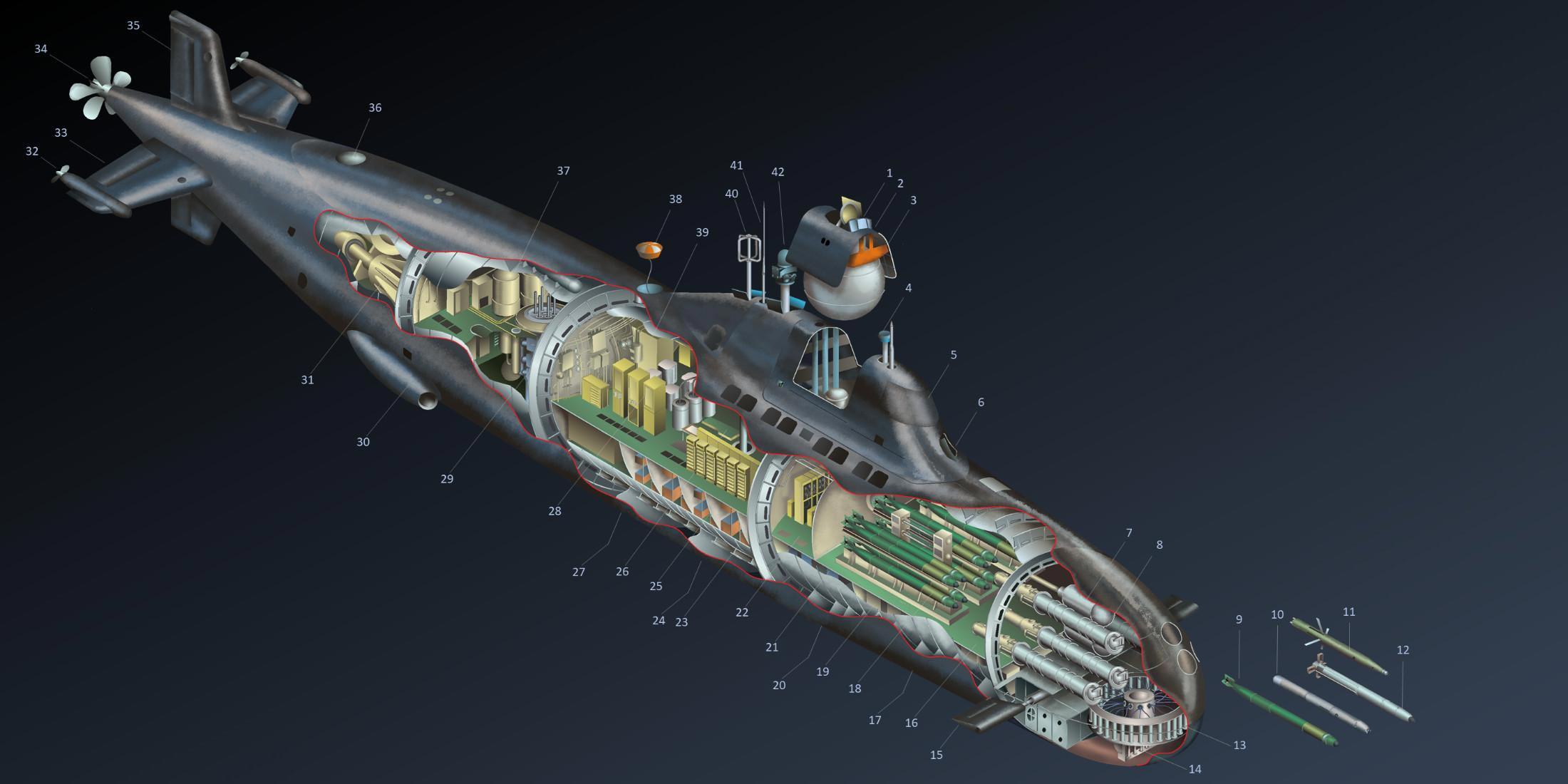 Alfa-class submarine cutaway