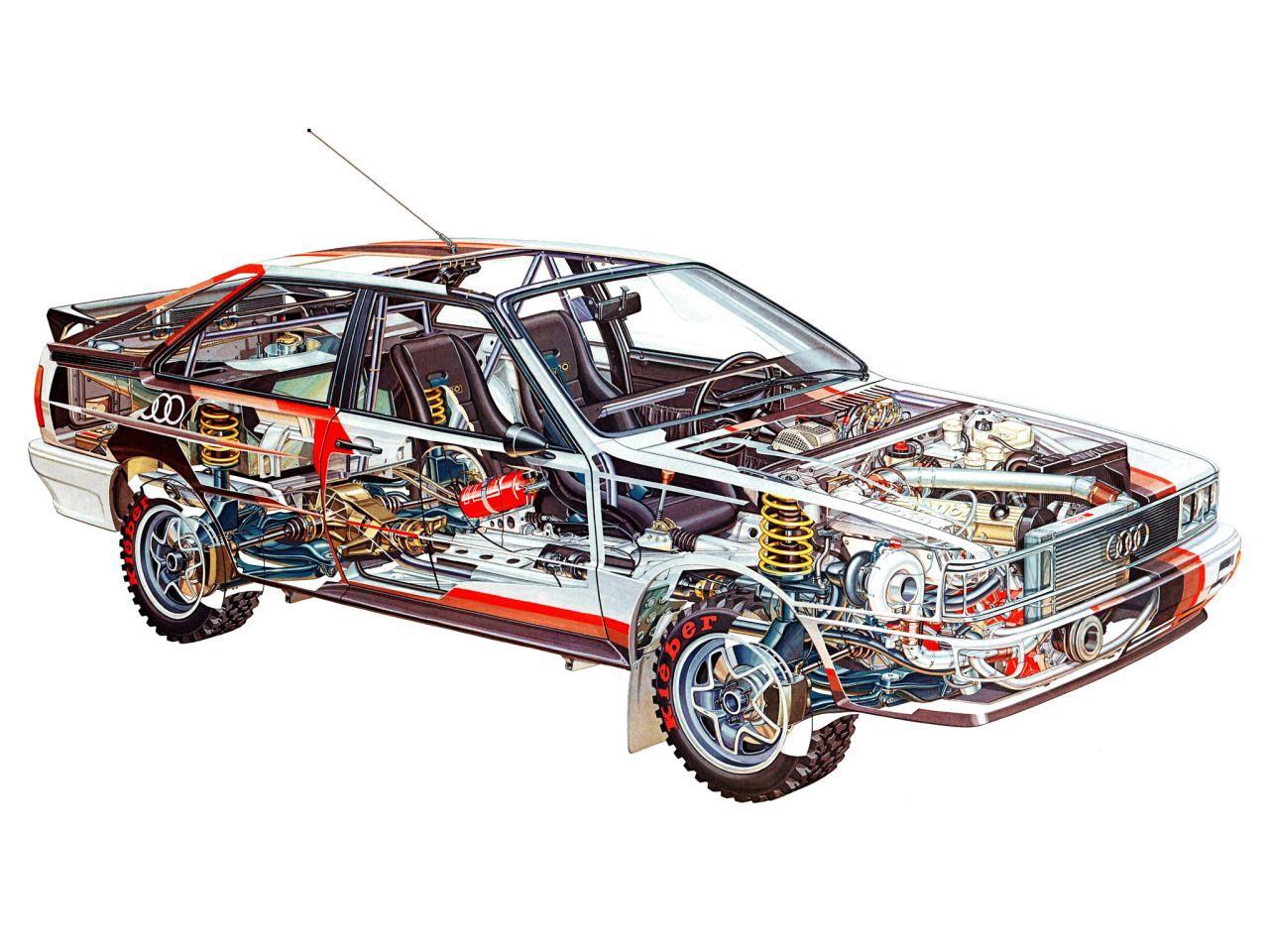 Audi Quattro rally car cutaway