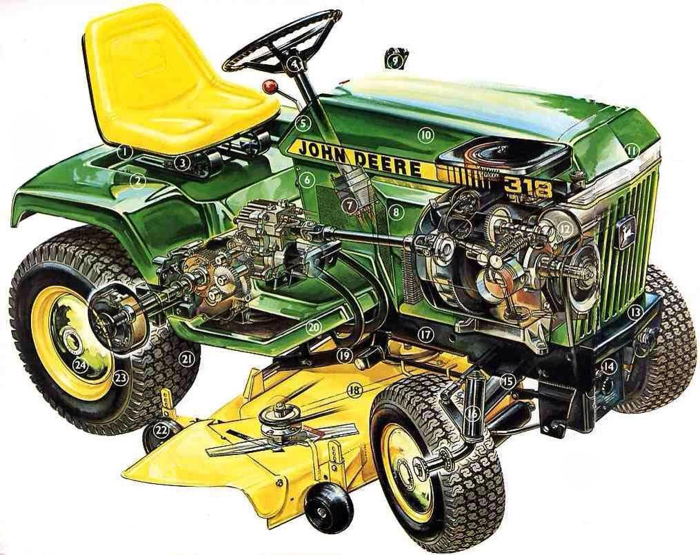 John Deere 318 cutaway