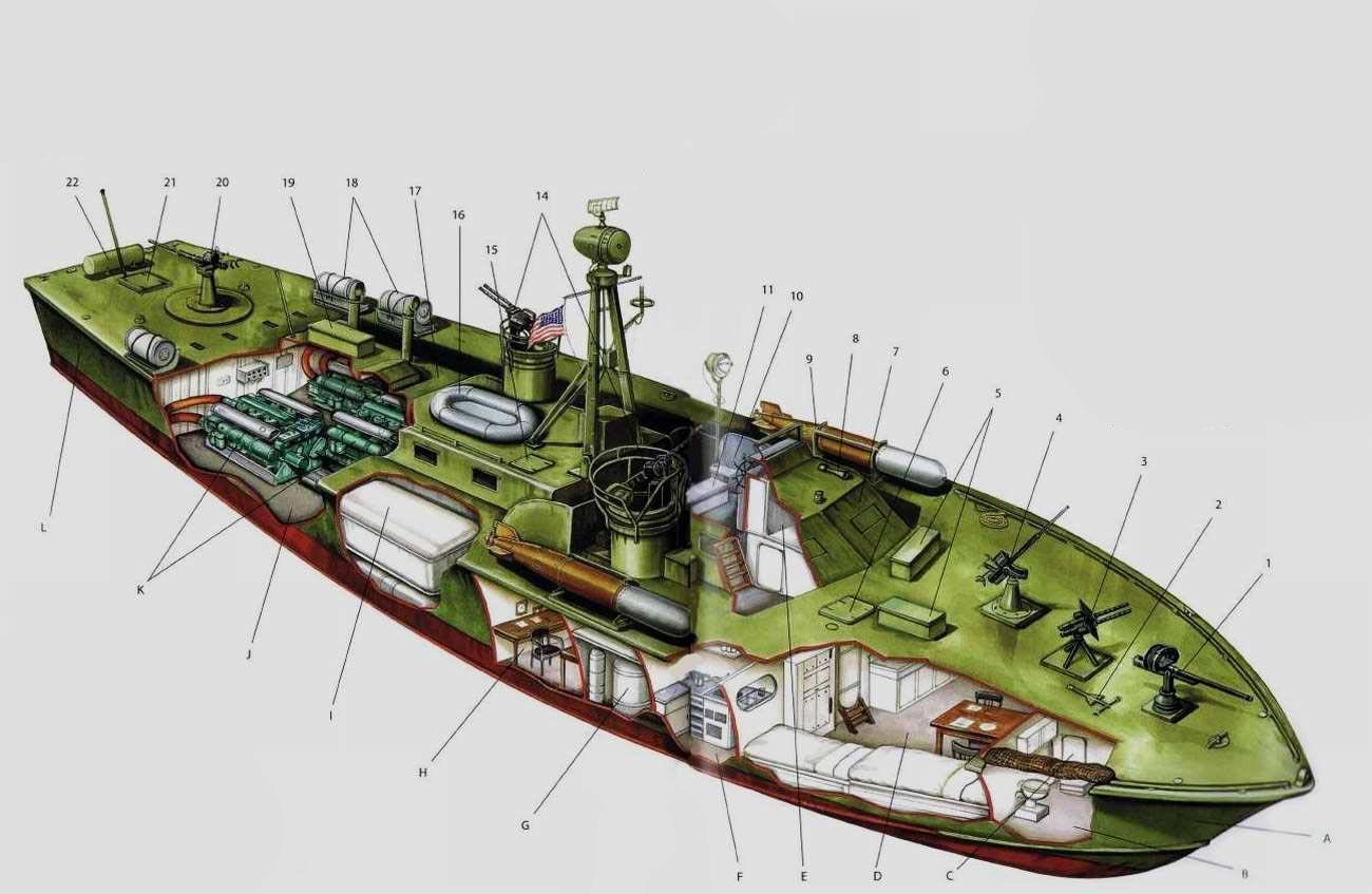 Elco 80ft PT boat cutaway
