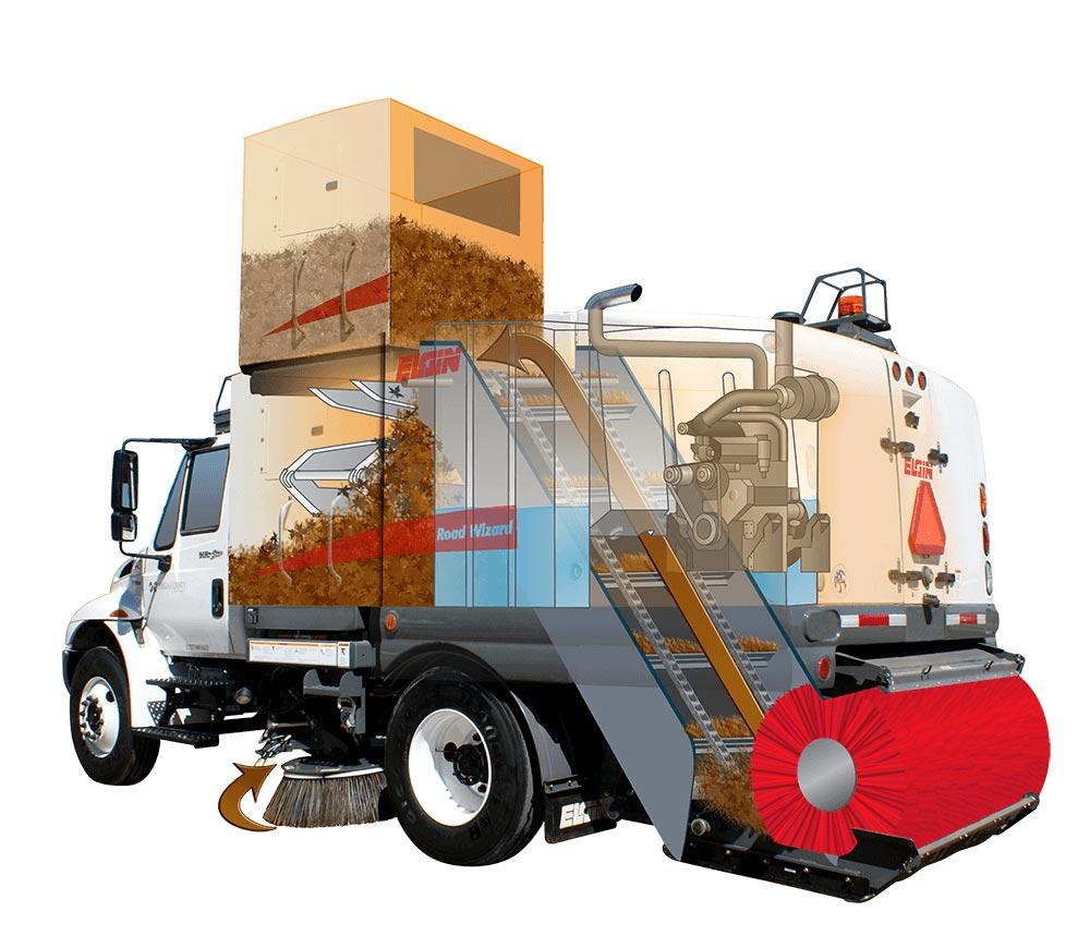 Road Sweeper Truck cutaway