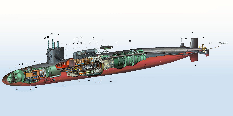 Sturgeon-class submarine cutaway