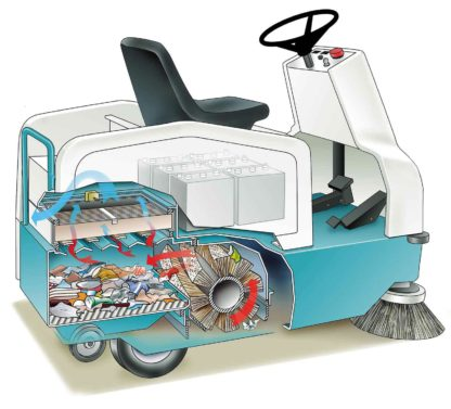Sweeper cutaway