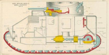 Vickers Medium Mark II tank cutaway