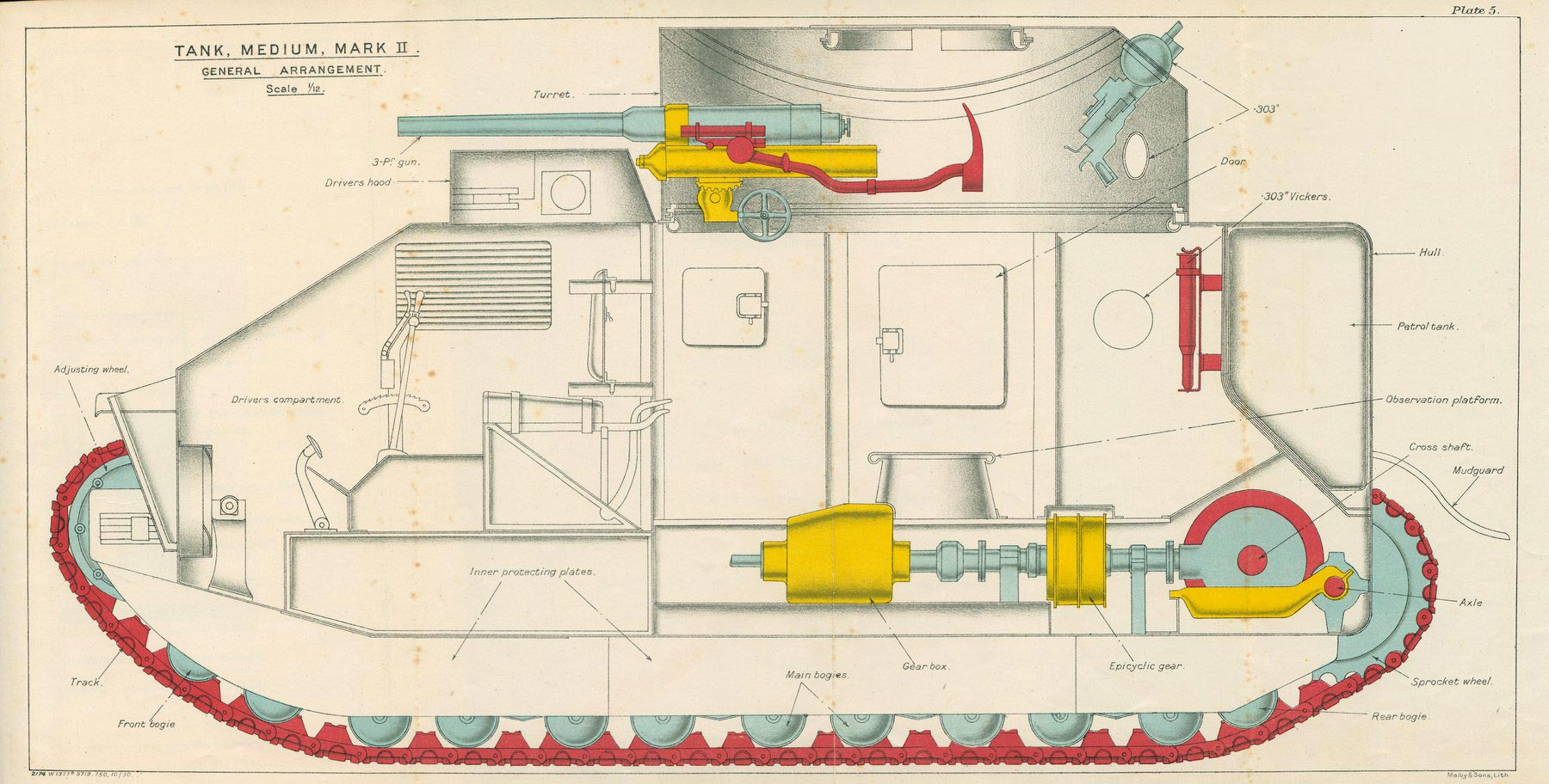 Vickers Medium Mark II tank cutaway