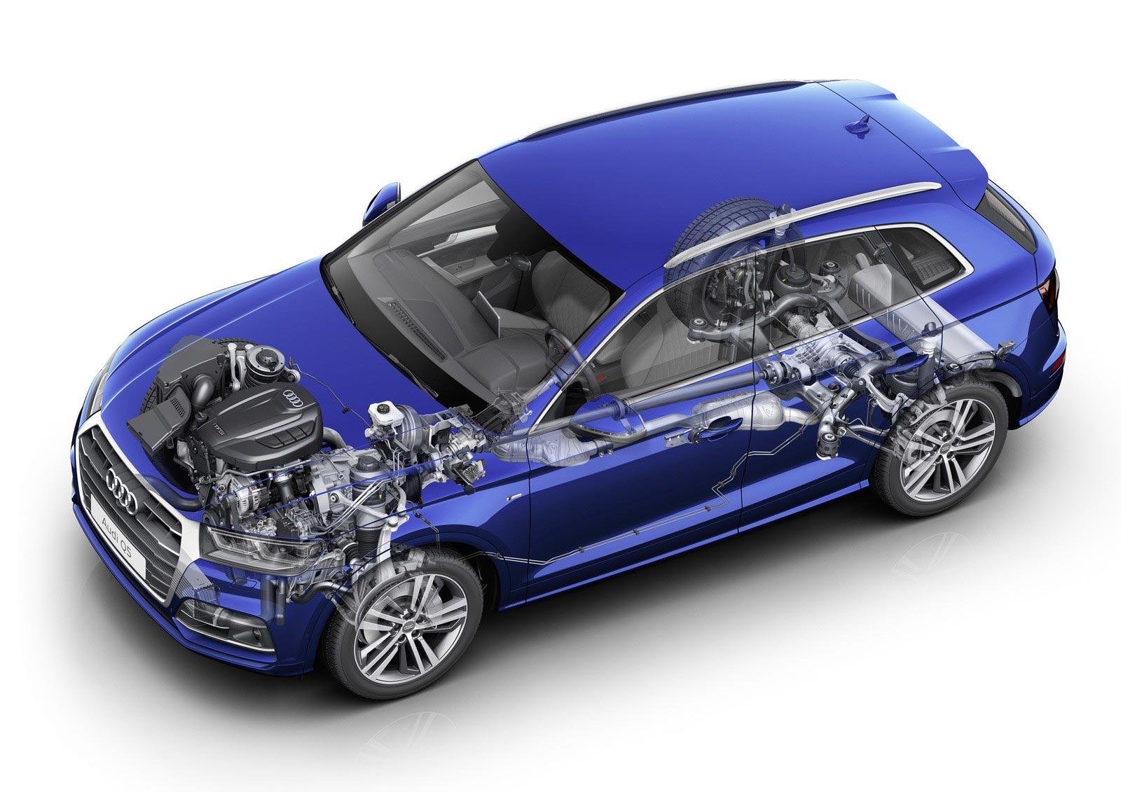 Audi Q5 cutaway