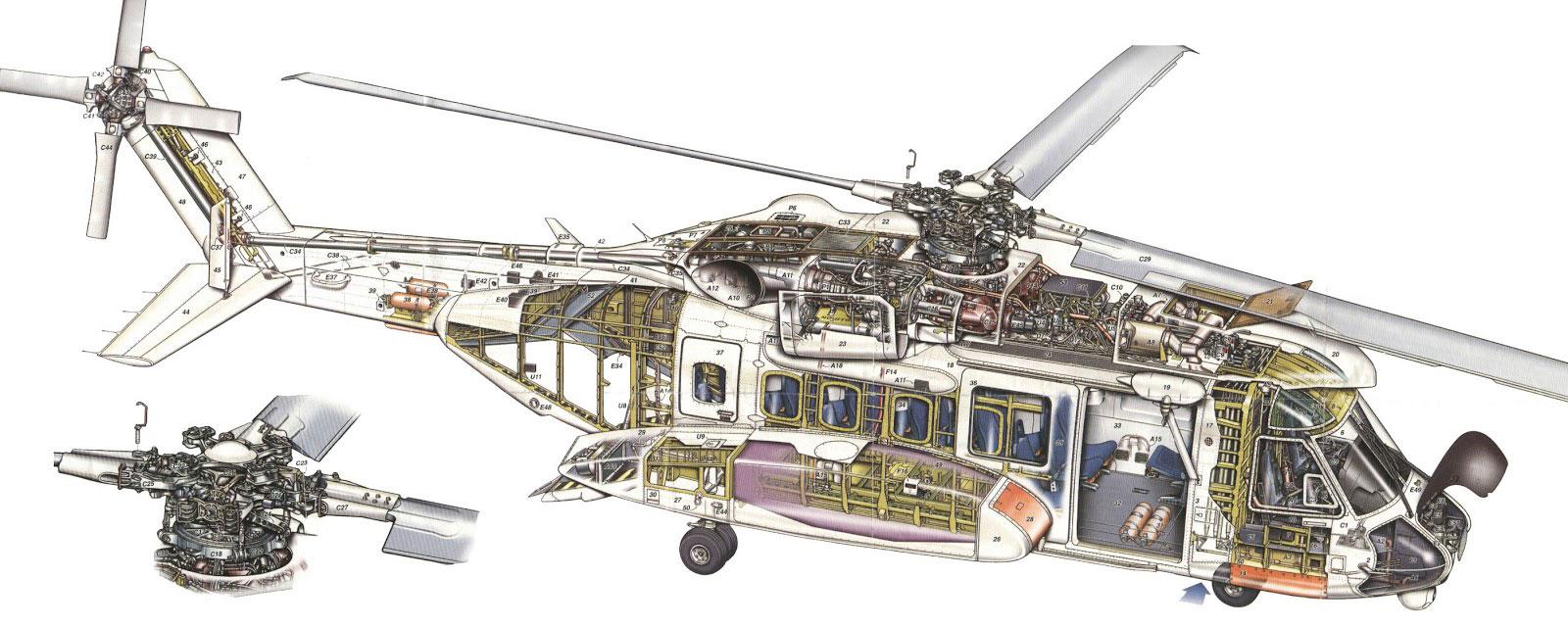 Sikorsky S-92 cutaway