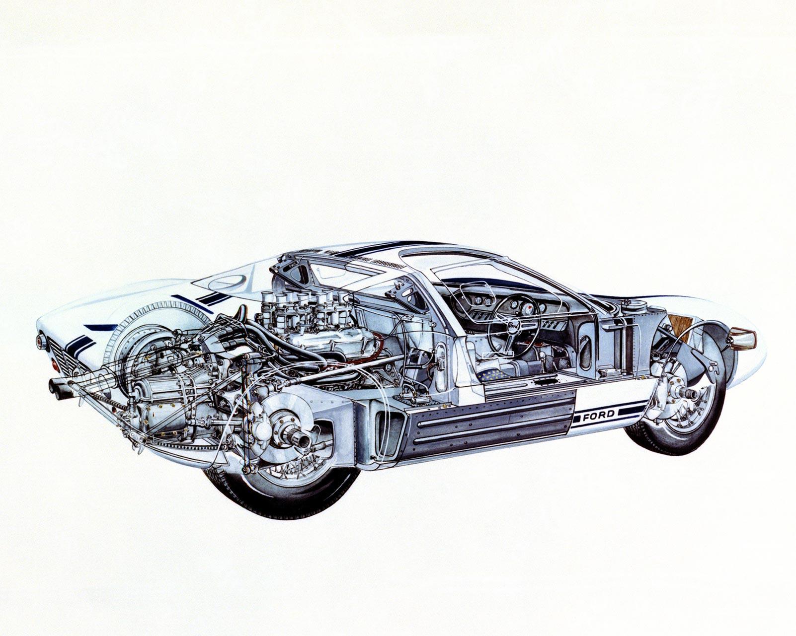Ford GT cutaway