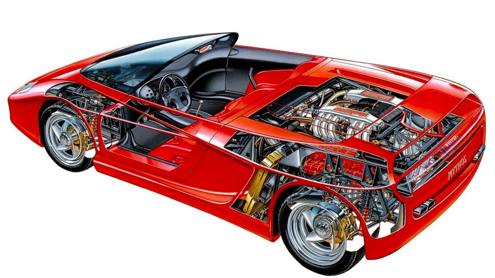 Ferrari Mythos cutaway