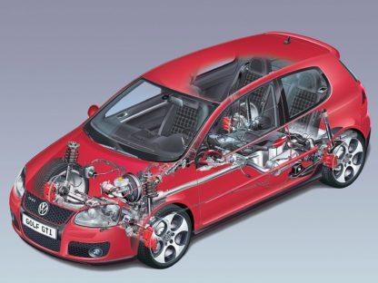 Volkswagen Golf GTI 2004