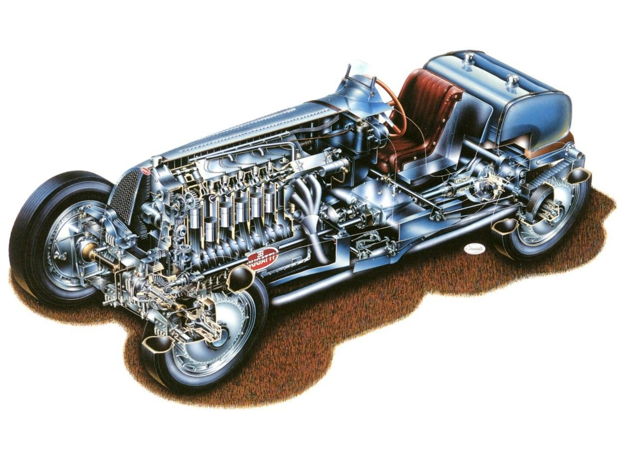 Bugatti Type 53 cutaway drawing