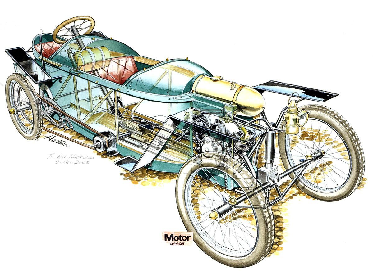 DeDietrich 24hp touring car cutaway drawing