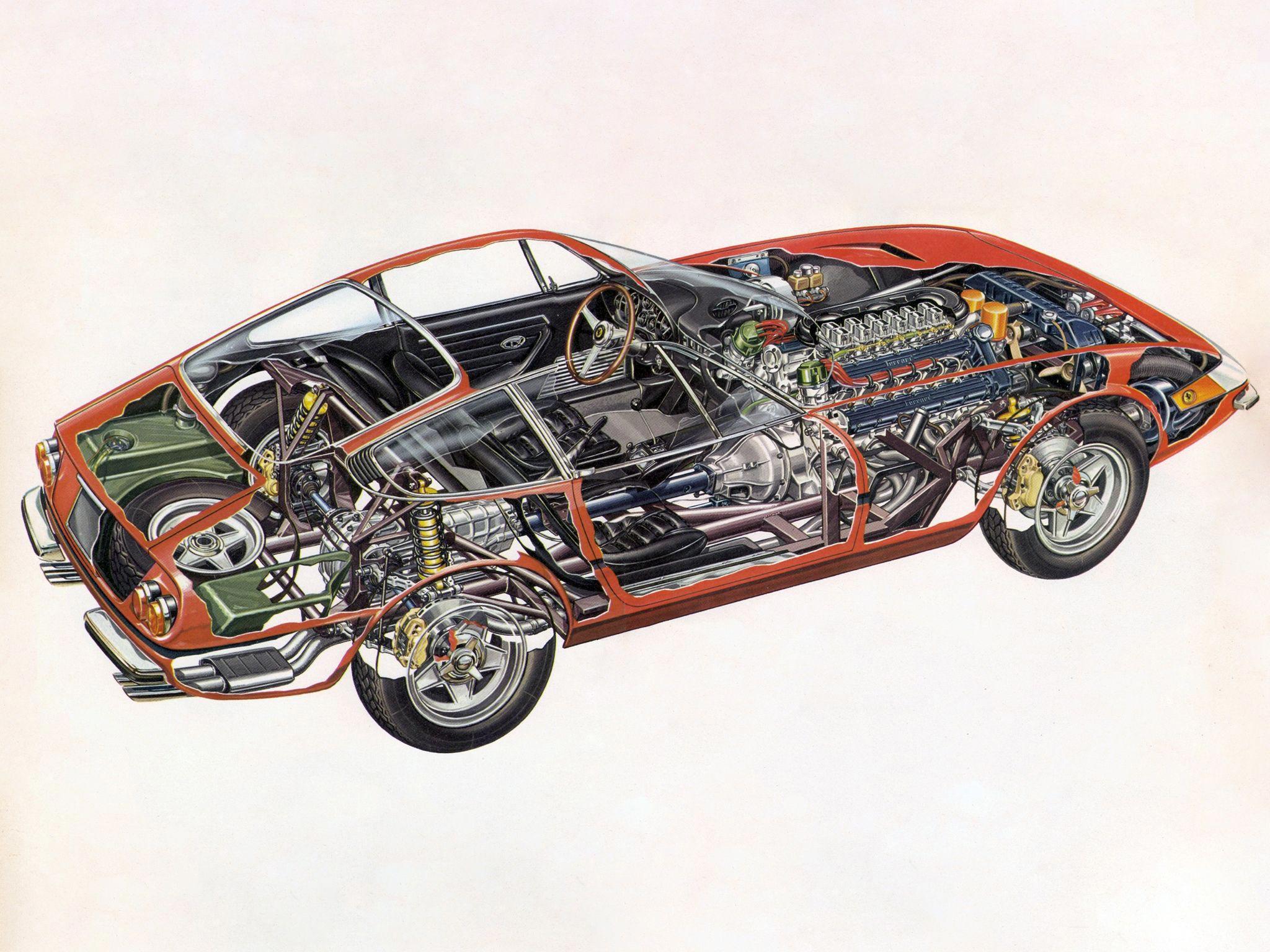 Ferrari 365 GTB/4 cutaway drawing
