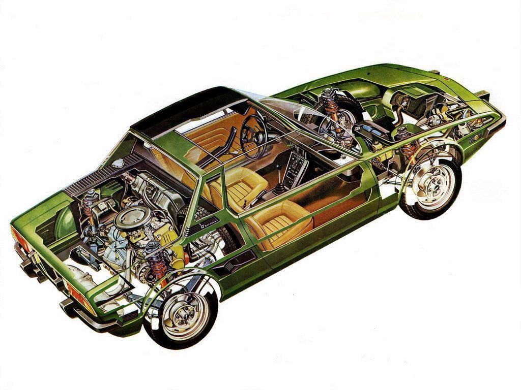 Fiat X1/9 cutaway drawing