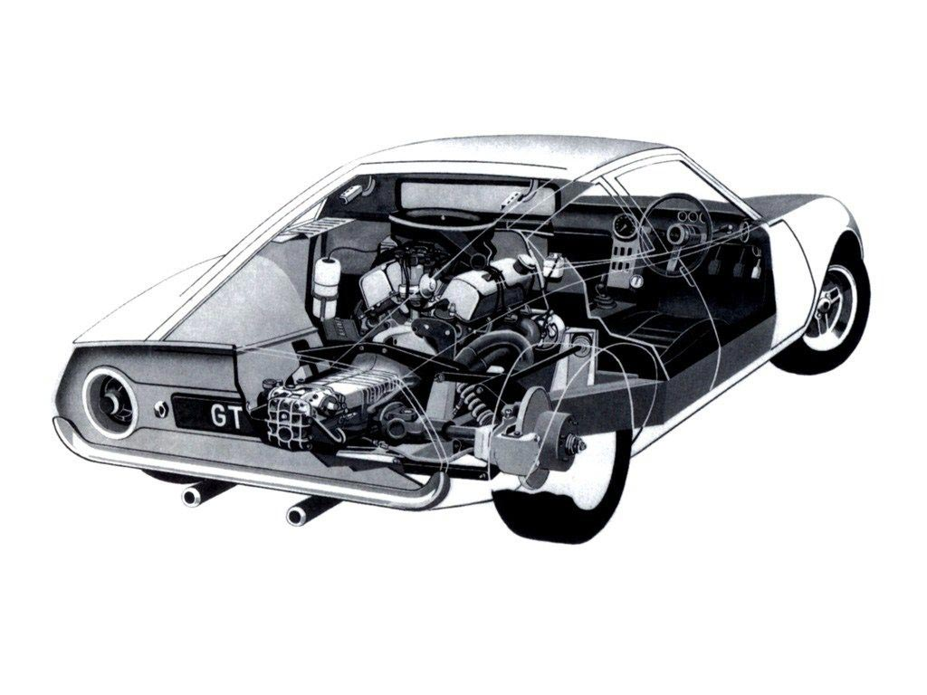 Ford GT70 cutaway drawing