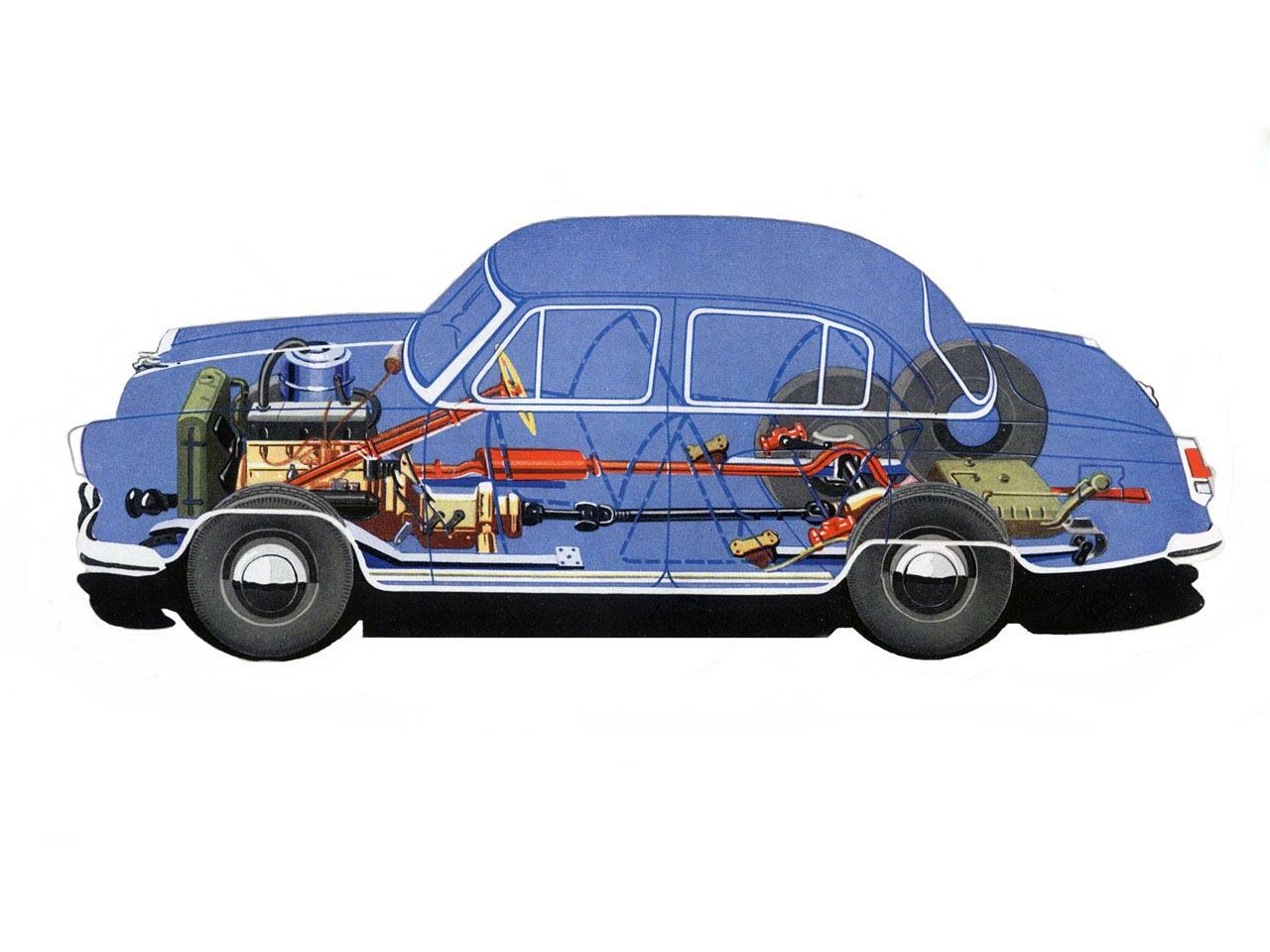 GAZ-21 cutaway drawing