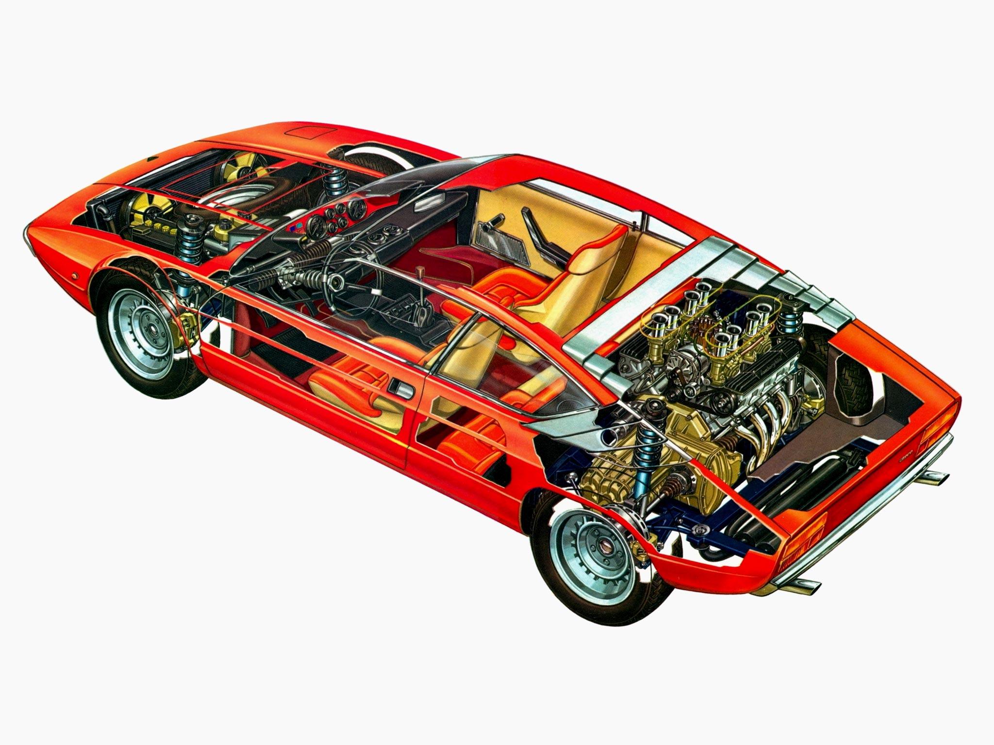 Lamborghini Urraco cutaway drawing