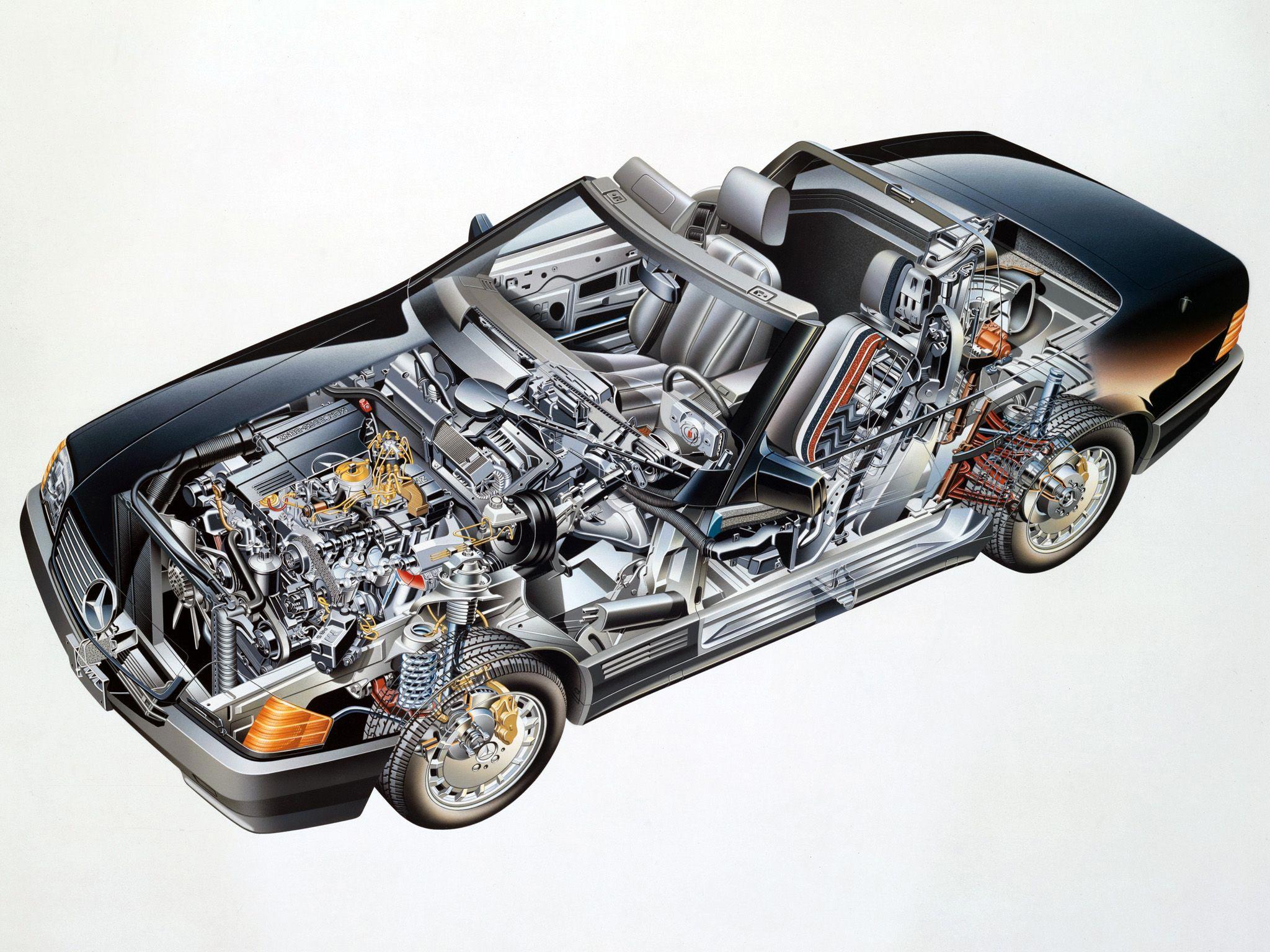 Mercedes-Benz 500 SL cutaway drawing