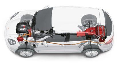Porsche Cayenne S Hybrid 2011