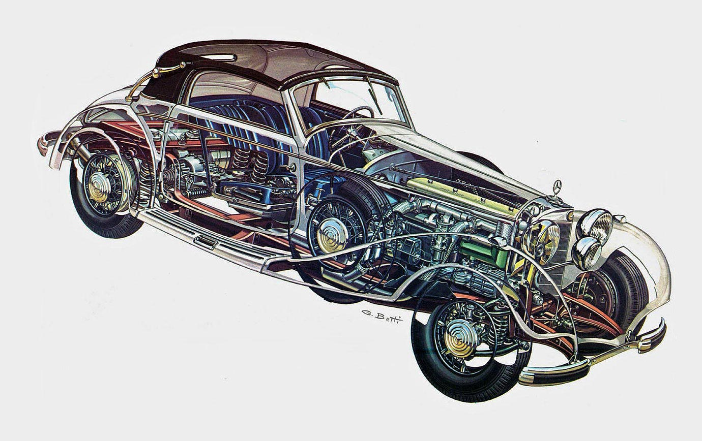 Mercedes-Benz 540K cutaway drawing