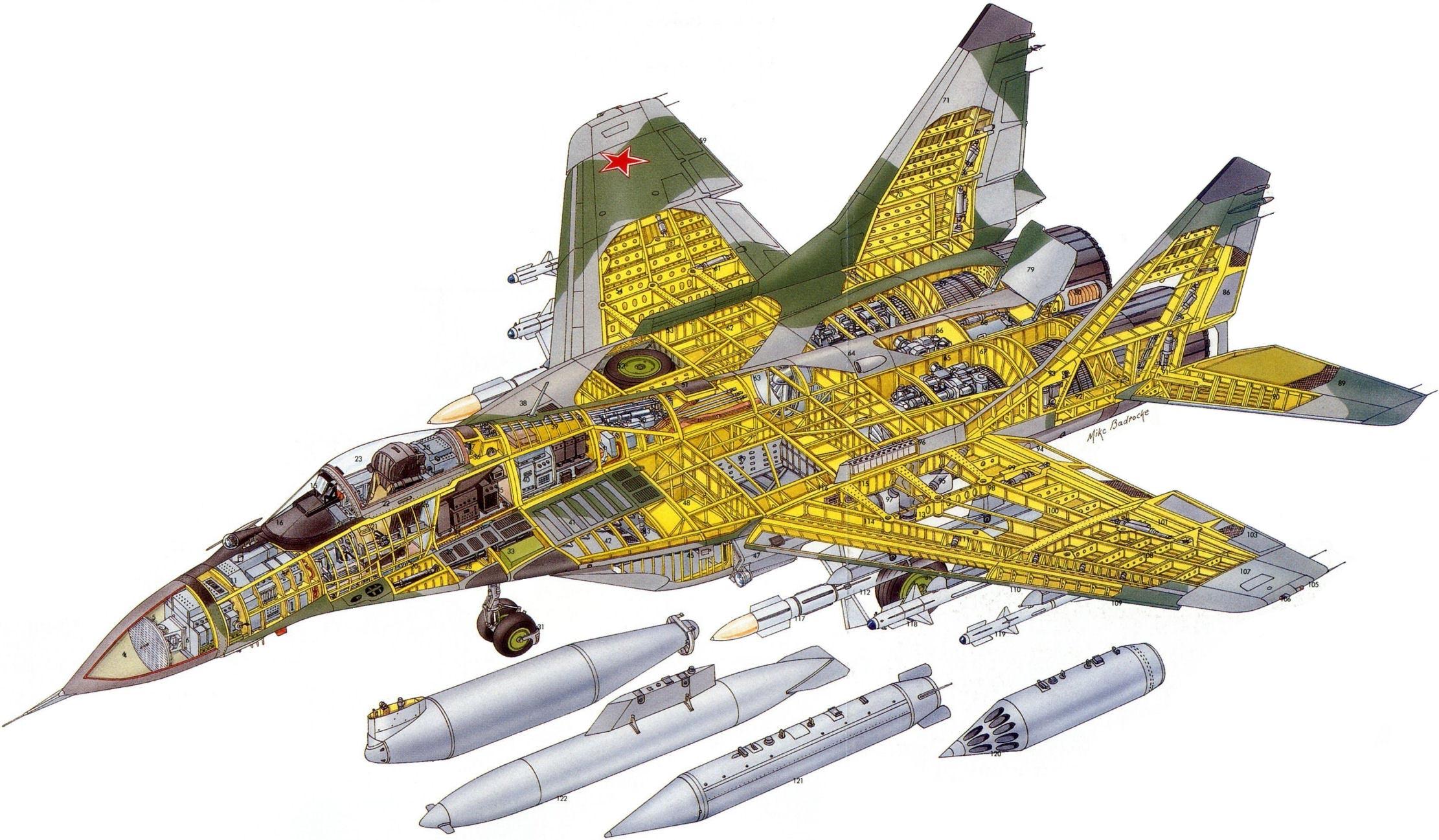 MiG-29 cutaway drawing