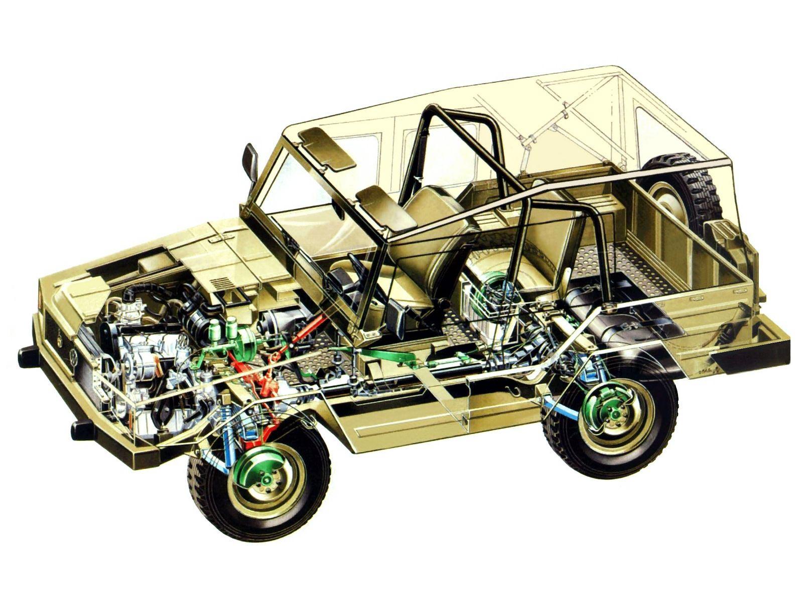 Volkswagen Iltis cutaway drawing