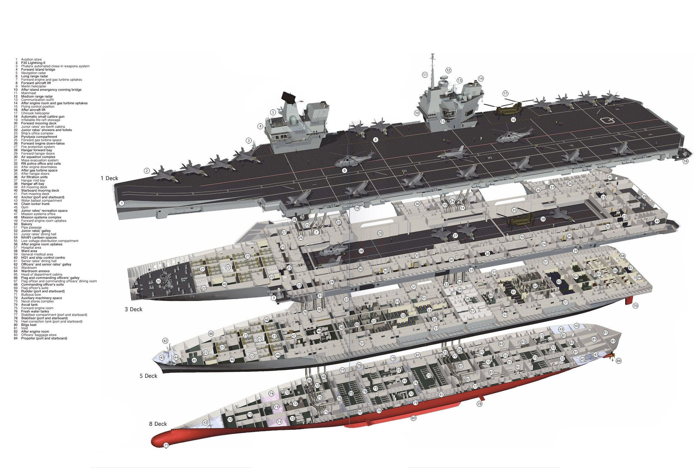 HMS Queen Elizabeth Aircraft Carrier cutaway drawing