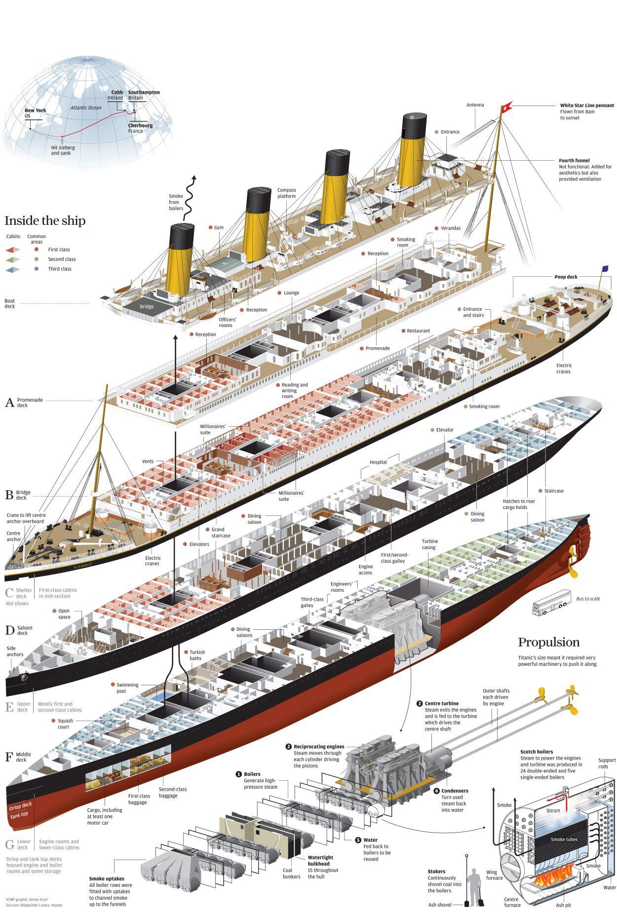 Titanic cutaway drawing