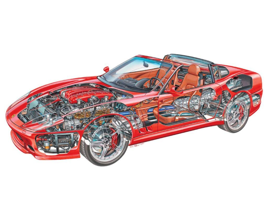 Ferrari 575 Superamerica cutaway drawing