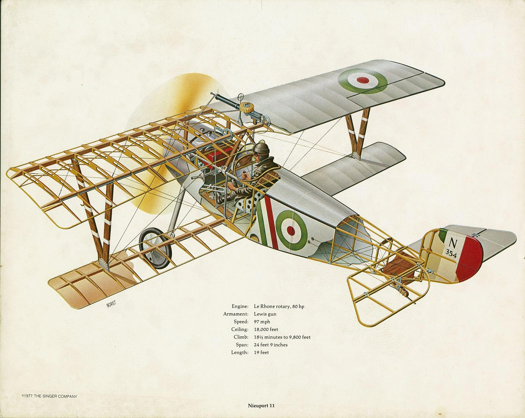Nieuport 11 cutaway drawing