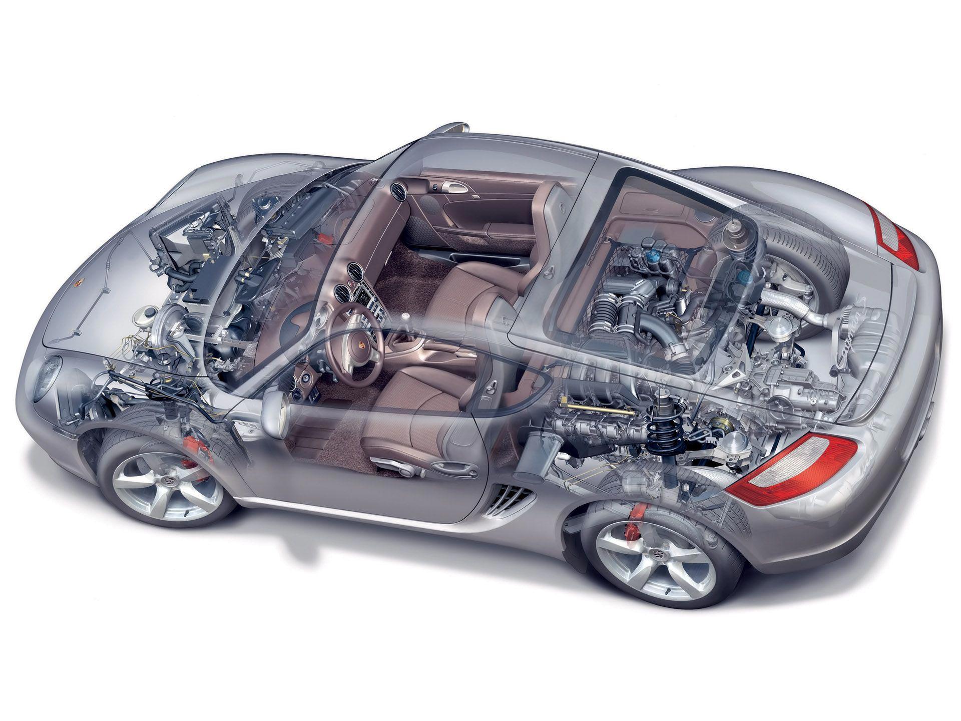 Porsche Cayman cutaway drawing