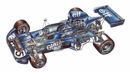 Tyrrell 006 1972-974