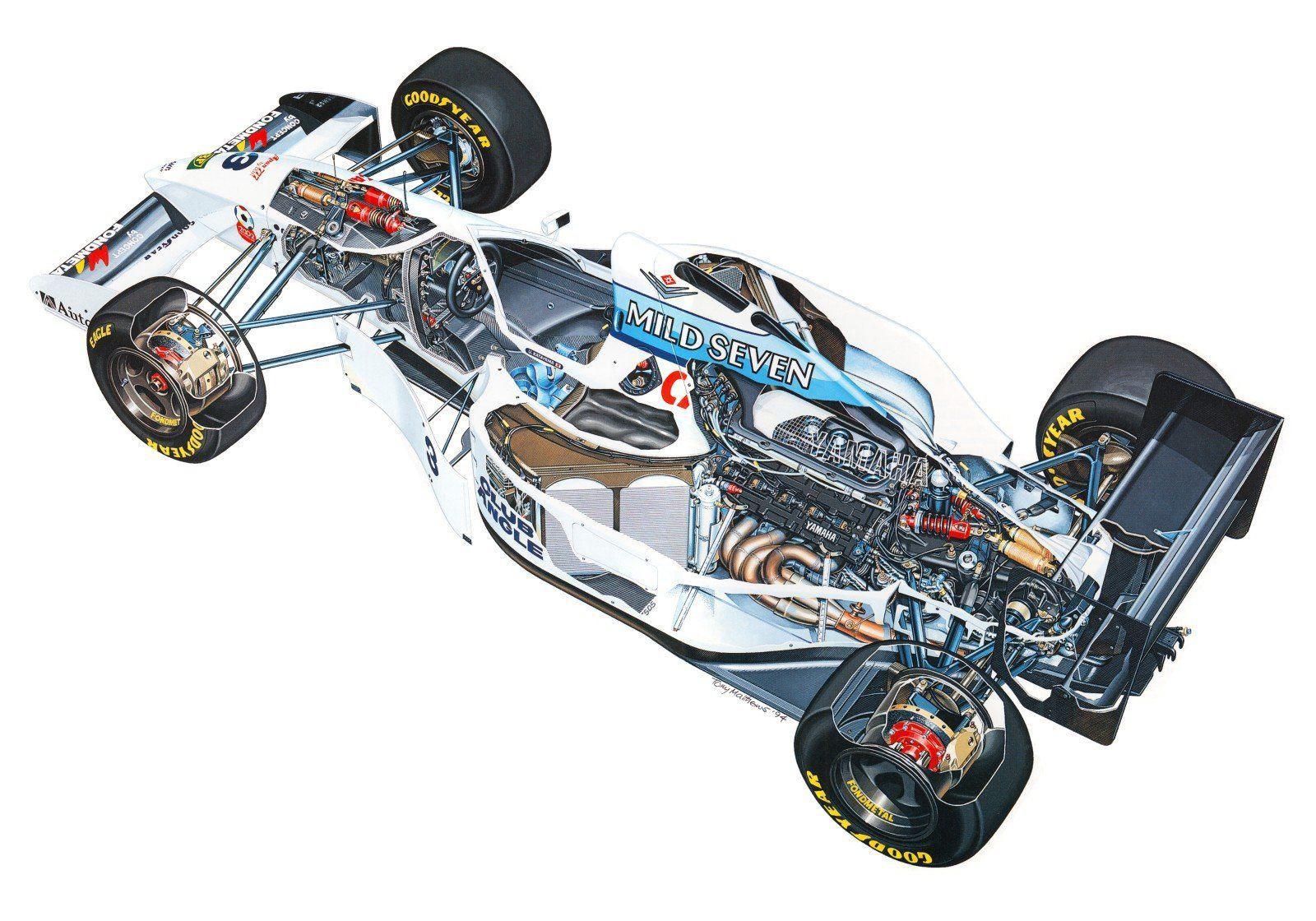 Tyrrell 022 cutaway drawing