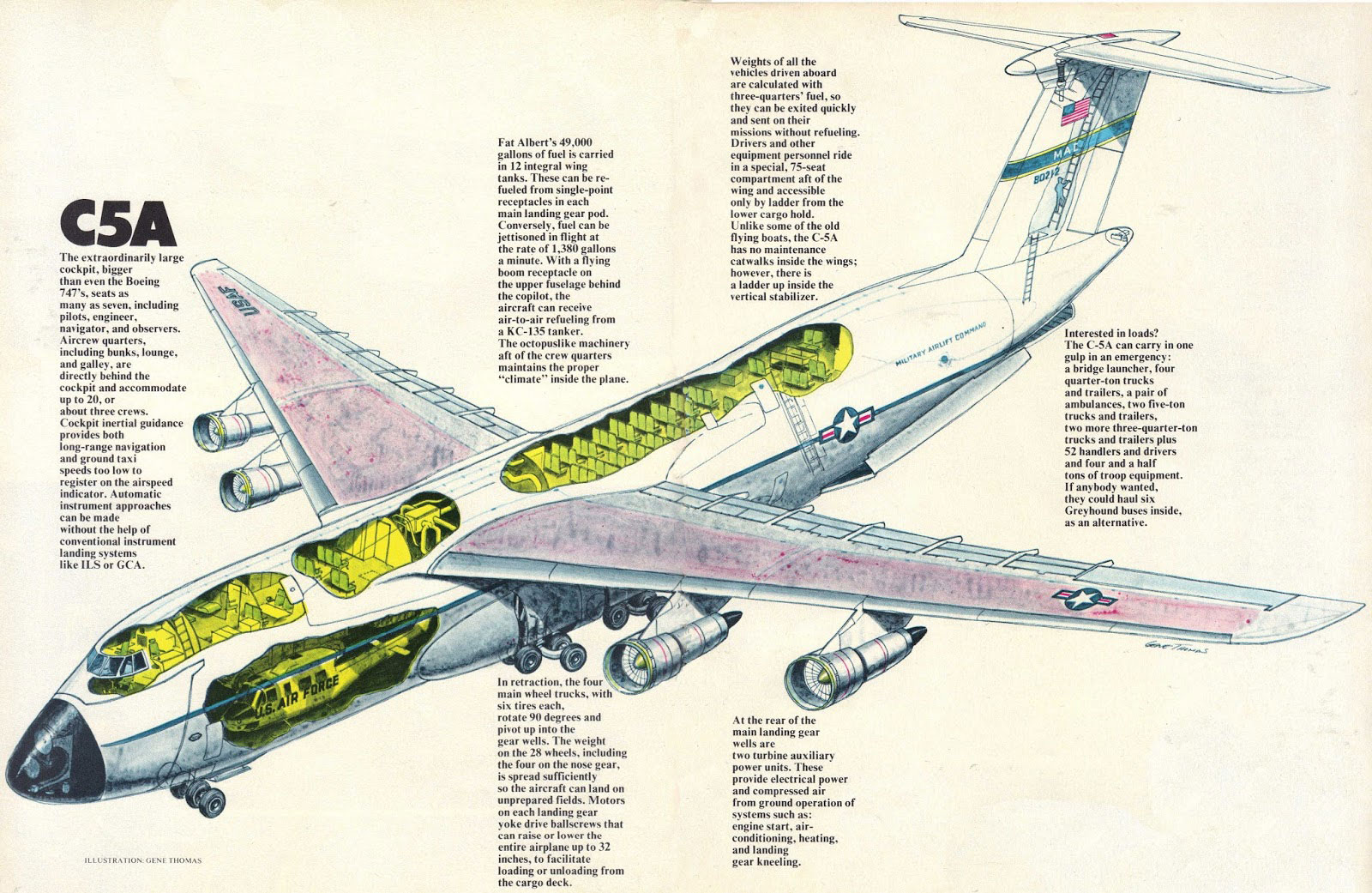 Lockheed C-5 Galaxy cutaway drawing