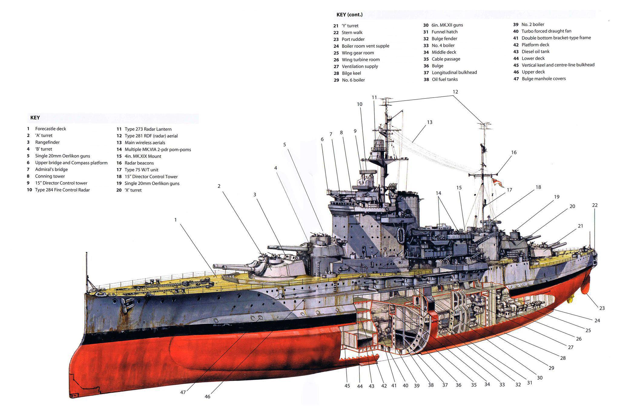 HMS Warspite cutaway drawing