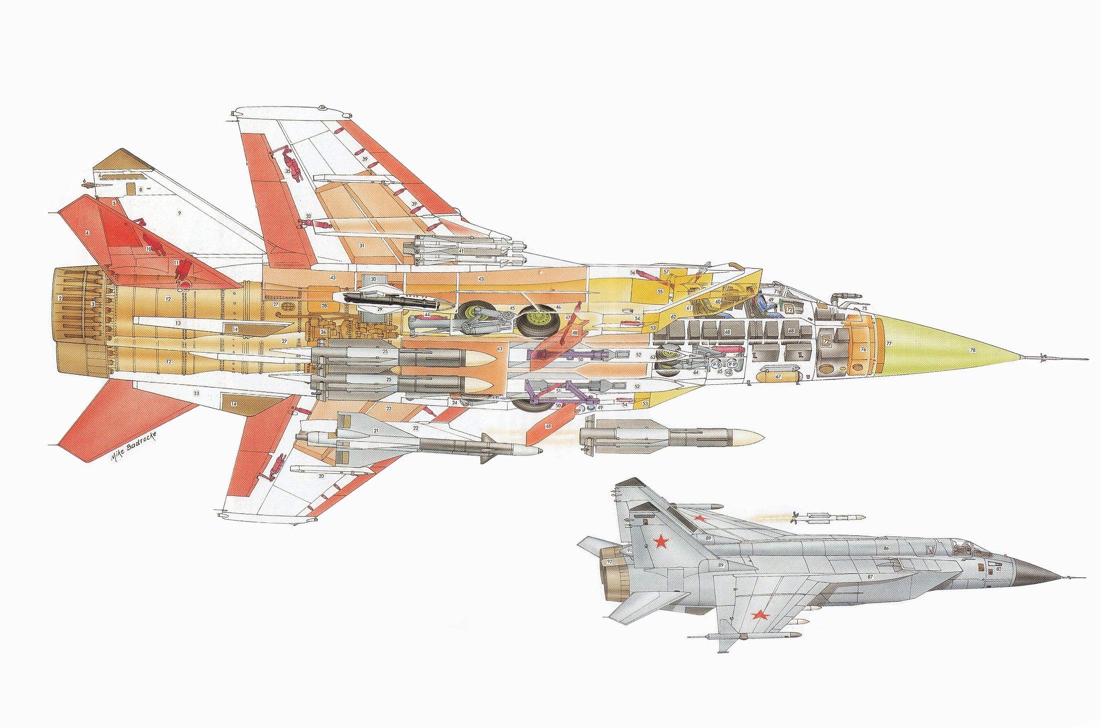 MiG-31 cutaway drawing