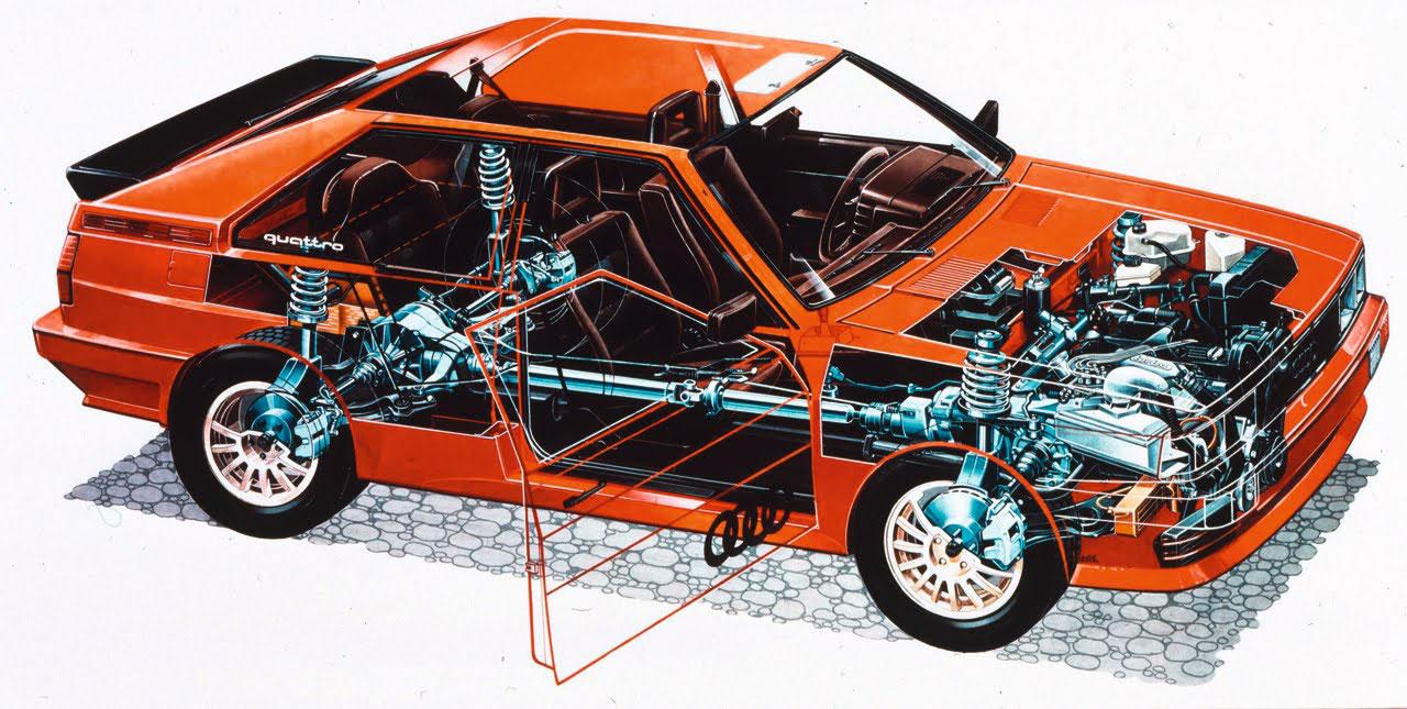 Audi Quattro 1980 cutaway drawing