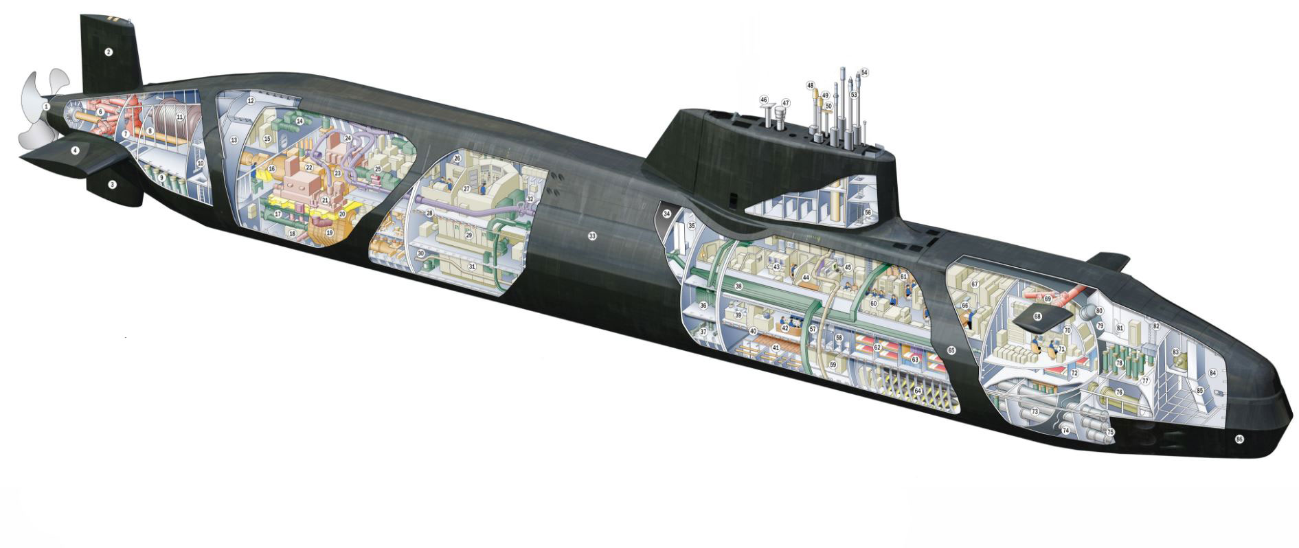 Astute-class submarine cutaway