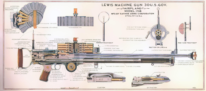 Lewis gun cutaway drawing