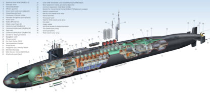Ohio-class submarine
