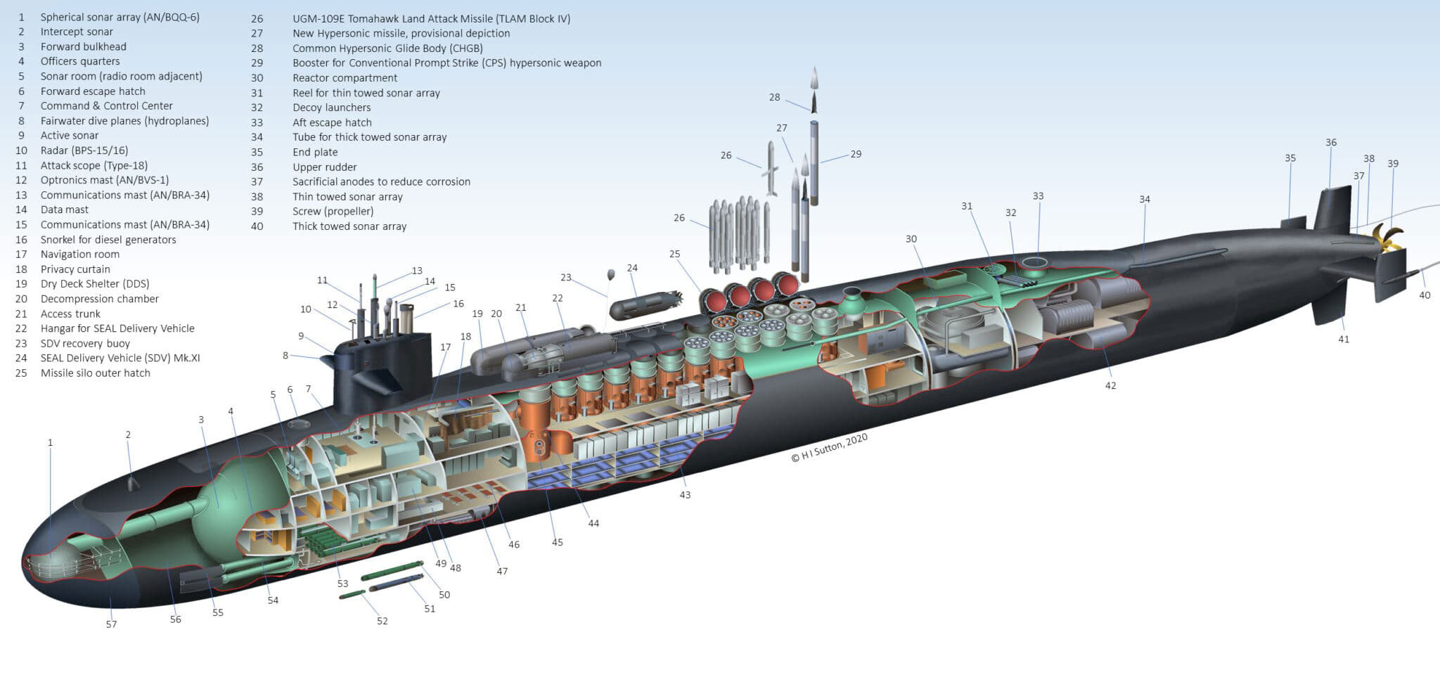 Ohio-class submarine cutaway drawing