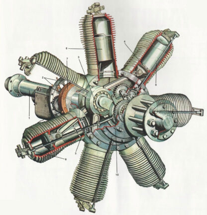 Rotary Airplane Engine