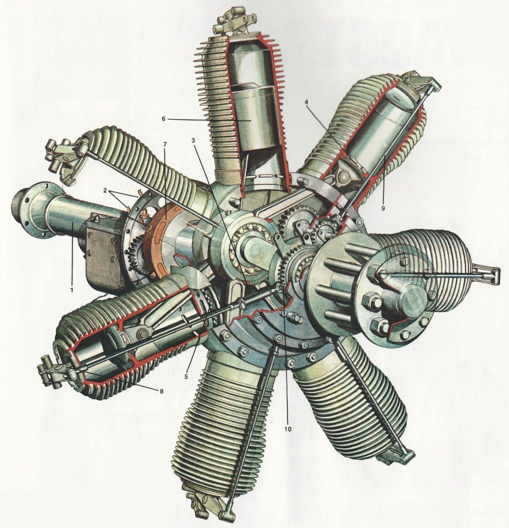 Rotary Airplane Engine cutaway drawing