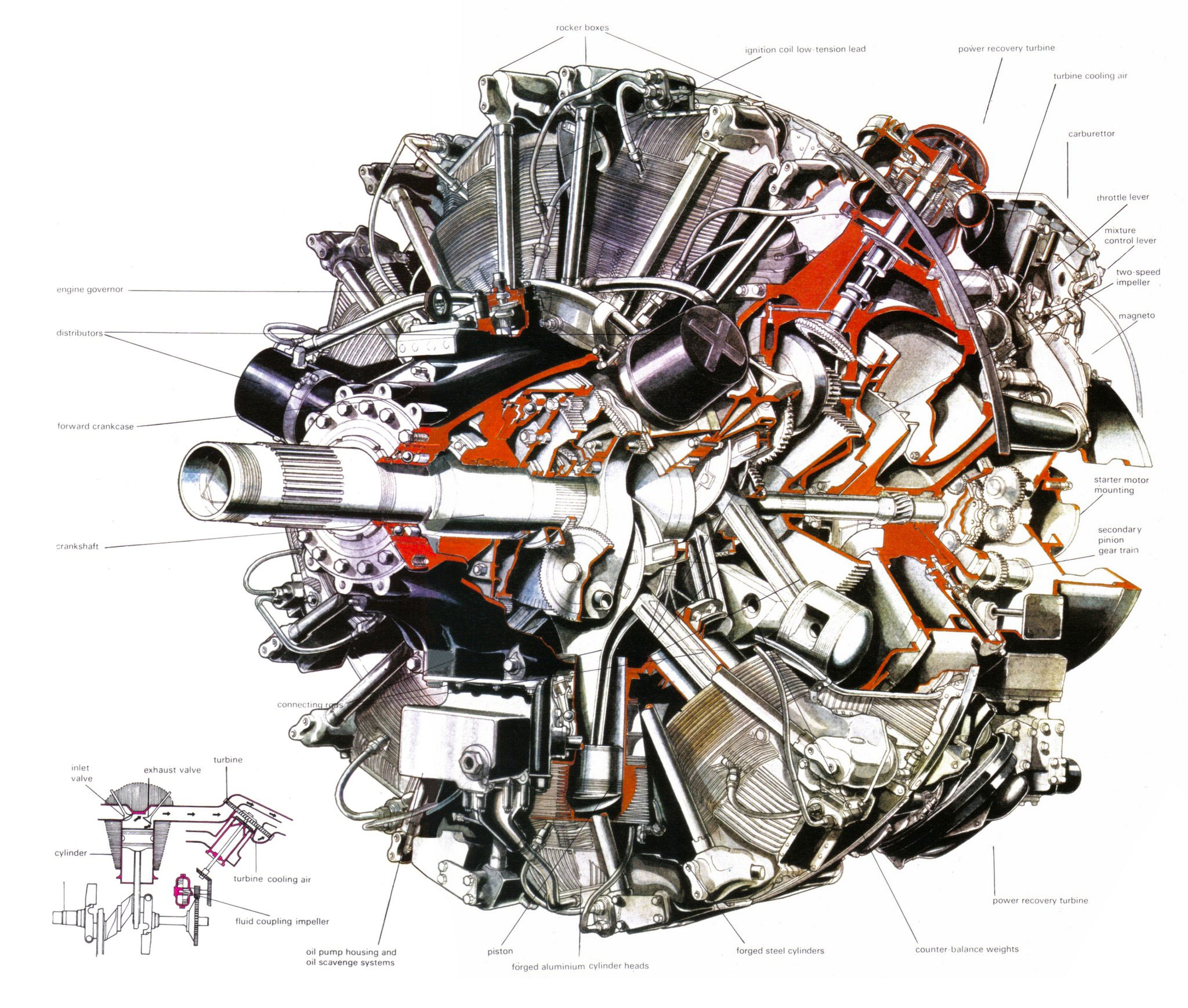 Wright R-3350 Turbo-Compound Engine cutaway drawing