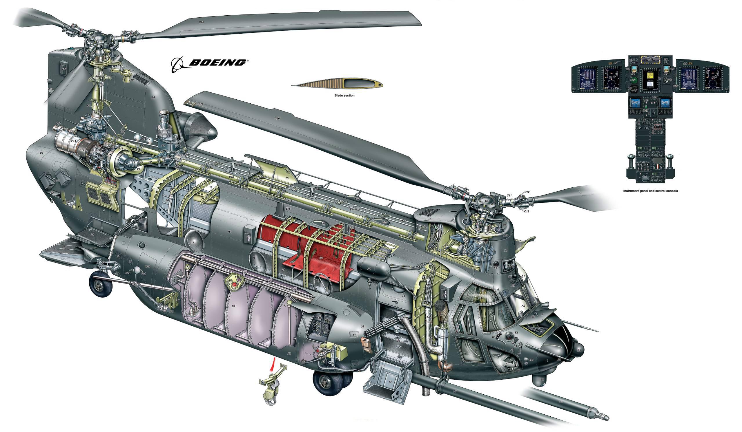 Boeing MH-47G cutaway