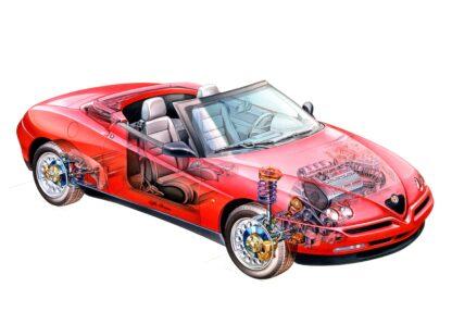 Alfa Romeo Spider 916S 1995