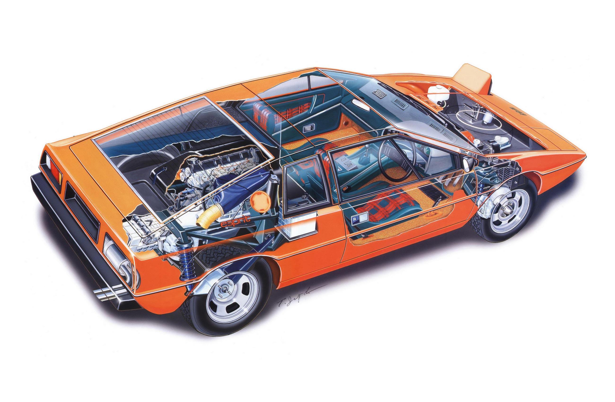 Lotus Esprit cutaway drawing