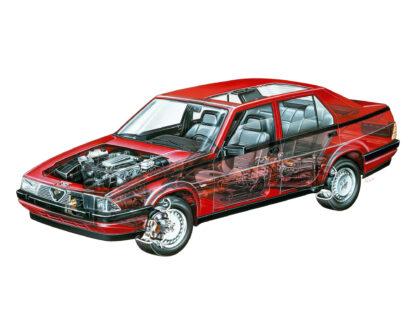Alfa Romeo 75 1985